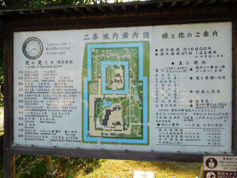 Map of Nijo Castle (note North has been rotated 90° to the right!)